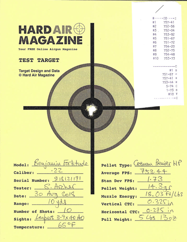 Benjamin Fortitude Air Rifle Test Review .22 Caliber