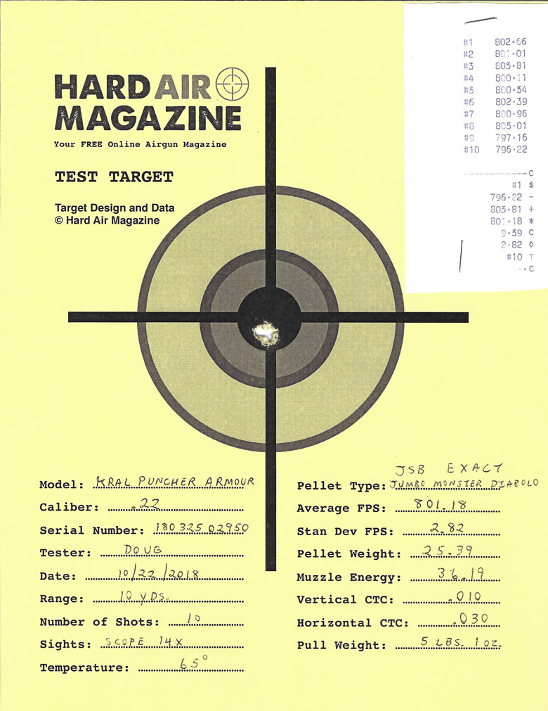 Kral Puncher Armour PCP Air Rifle Test Review .22 Caliber
