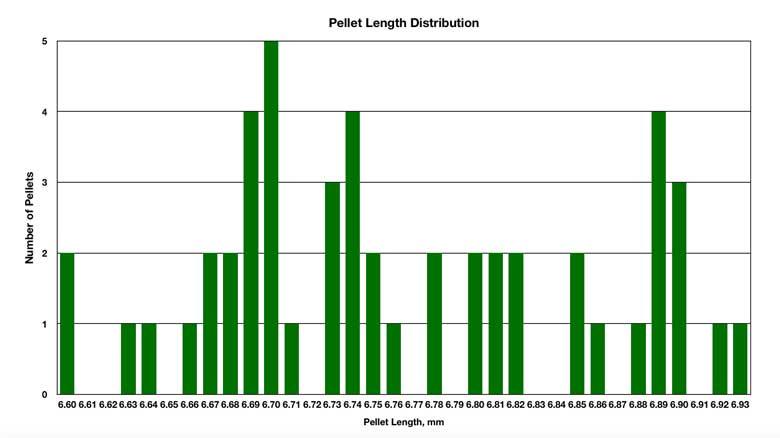 H&N Baracuda Match 10.65 Grain .177 Caliber Pellet Test Review