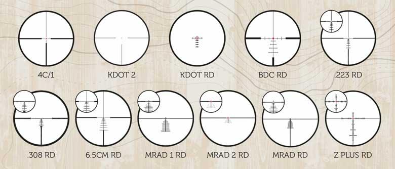 New Meopta Optika6 Riflescopes Coming Soon