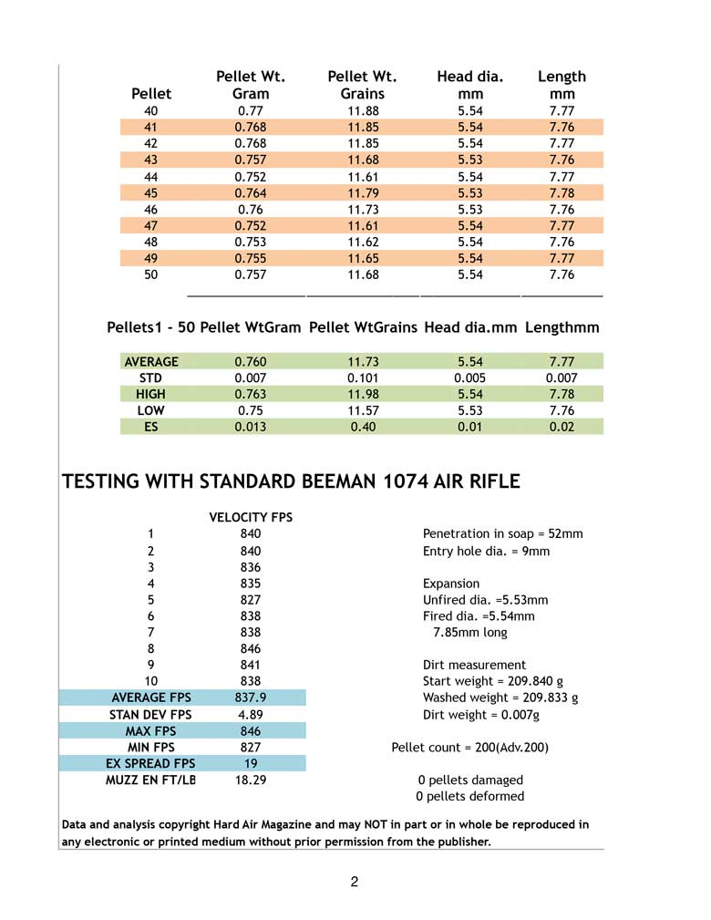 Predator GTO 11.75 Grain .22 Caliber Alloy Pellet Test Review