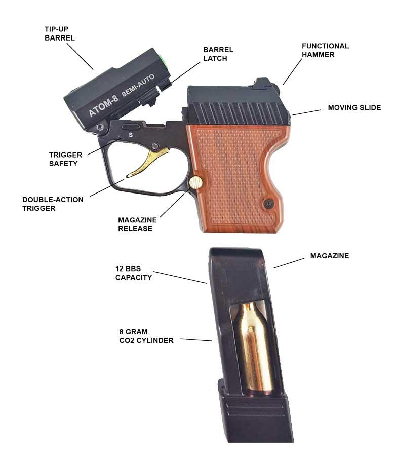 The New Goblin ATOM-8 - World's Smallest BB Pistol
