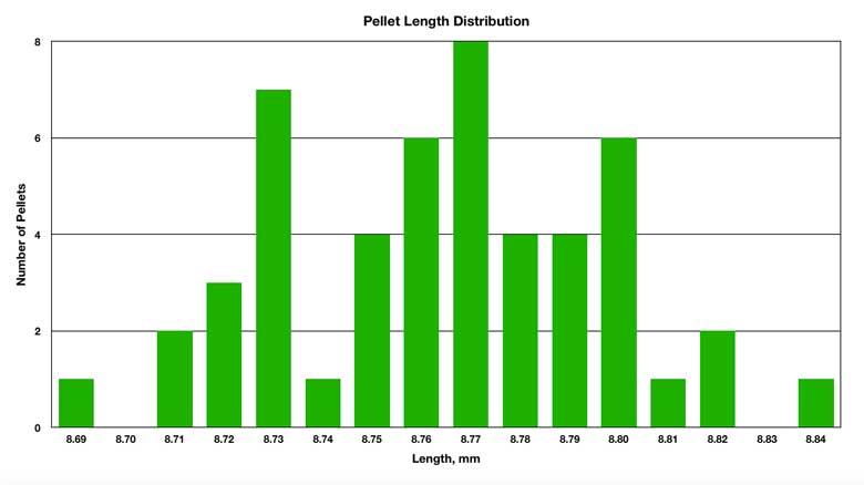 JSB Exact King Heavy MkII 33.95 Grain .25 Caliber Pellet Test Review