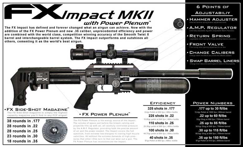 New .35 Cal FX Impact Announced