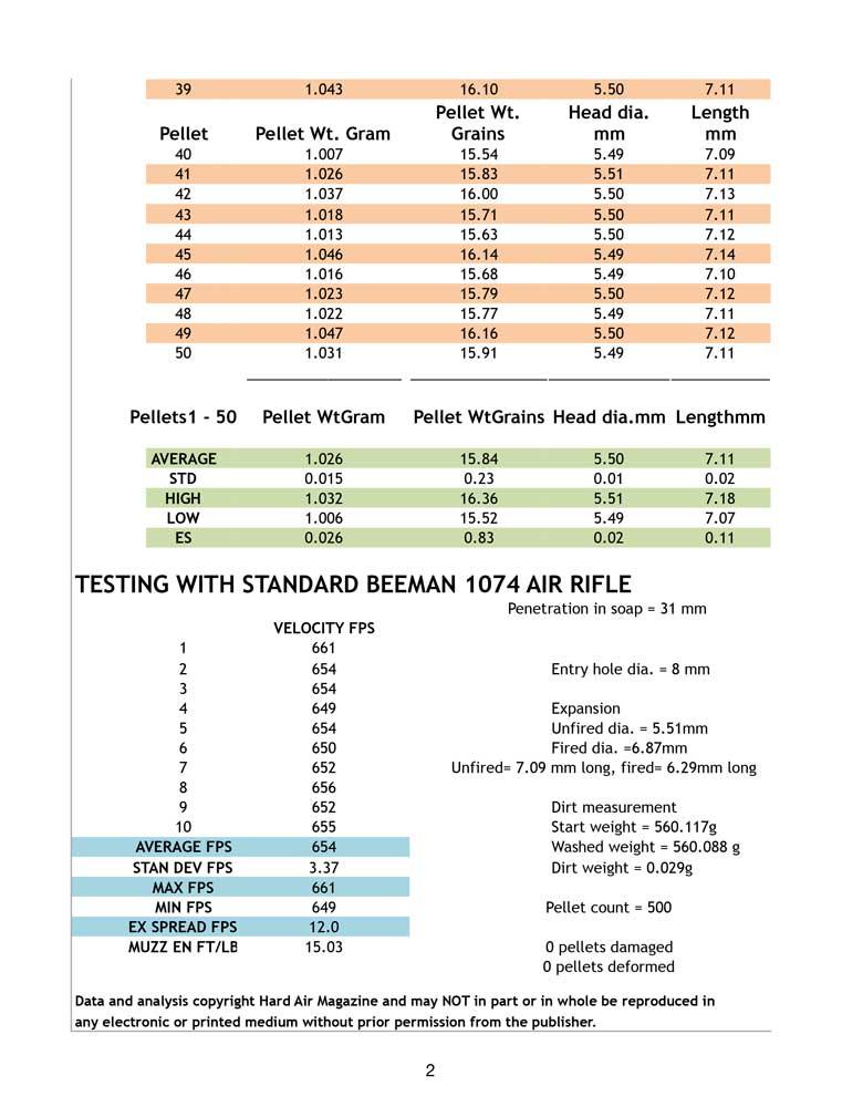 JSB Hades 15.89 Grain .22 Caliber Pellet