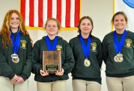 CMP 2021 National 3P Air Rifle Sporter Championship Results